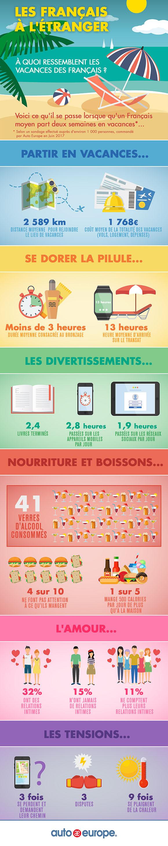 infographie français vacances